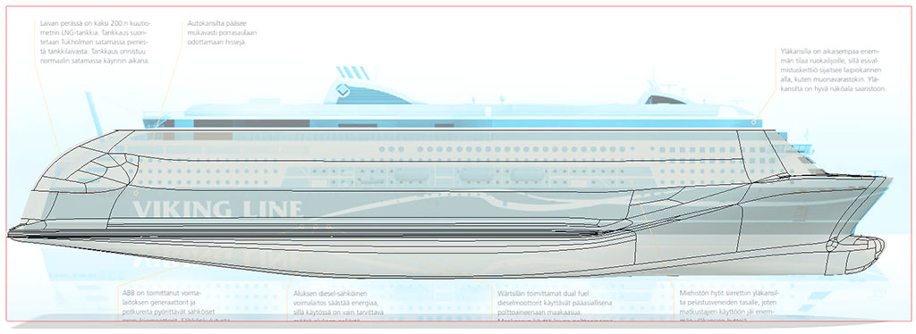 Speed boat to cruise ferry using 3D-printing! – Depronized